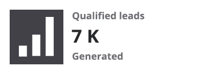 Qualified Leads